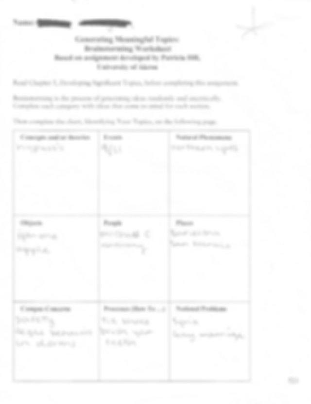Persuasive Speech Brainstorming