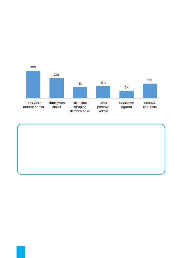 vaccine-acceptance-survey-id-12-11-2020final.pdf ...
