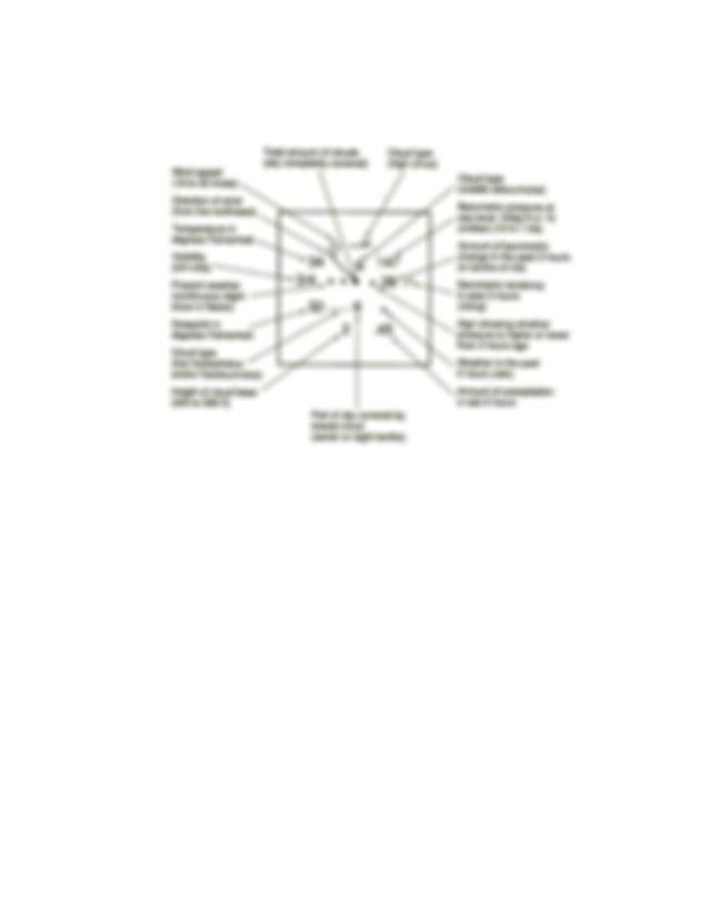 7.23.5_LW-Station_Model.pdf - STATION MODEL Submission ...