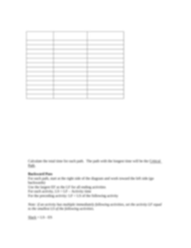 Pert Exercise  Cpm Example Draw A