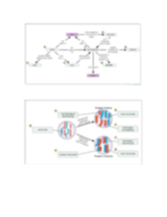 Chapter 13 Mastering Biology - Chapter 13 Mastering ...