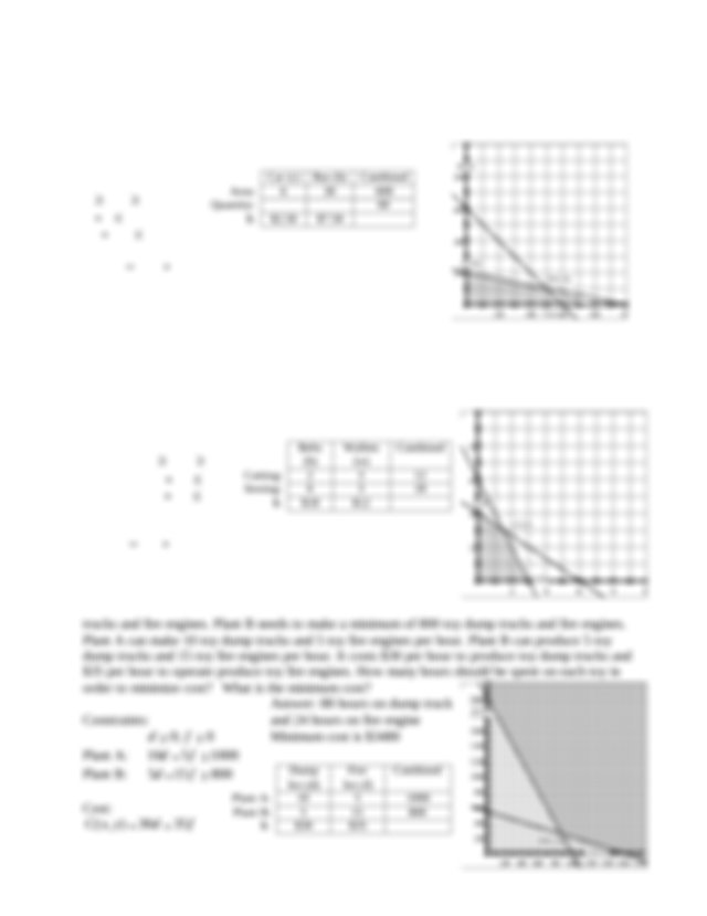 Linear Programming Worksheet key - Linear Programming ...