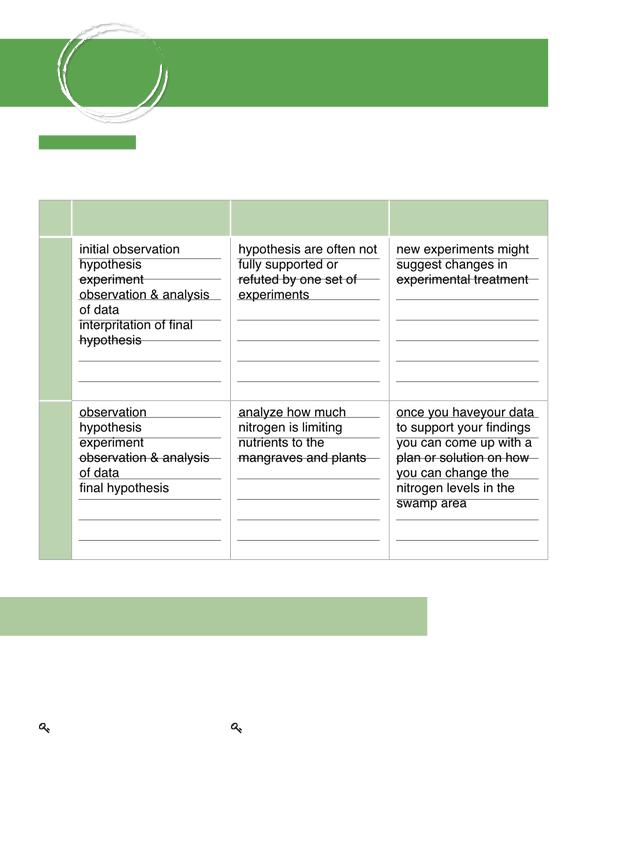 BIO_CH01_Foundations (1).pdf - CHAPTER\u20021 LESSON 1 ...