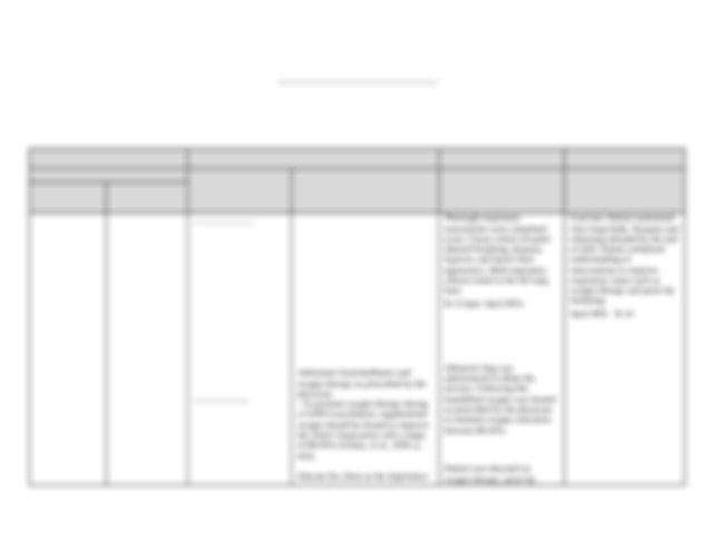 Impaired gas exchange care plan.docx - NUR 326 Nursing ...