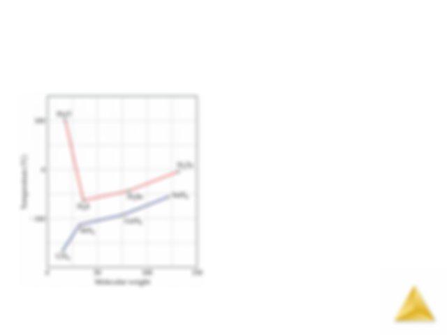 Intermolecular Forces How Do We Explain This The Nonpolar Series Snh 4 To Ch4 Course Hero