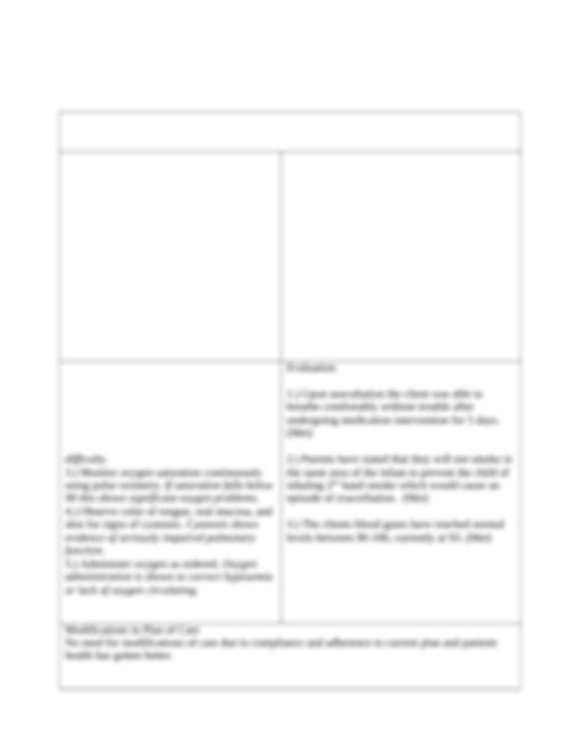 Nursing Diagnoses 2. Care Plan 4 - NURB 264 Family Health ...