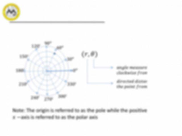 POLAR COORDINATE SYSTEM - POLAR COORDINATE SYSTEM(Lesson