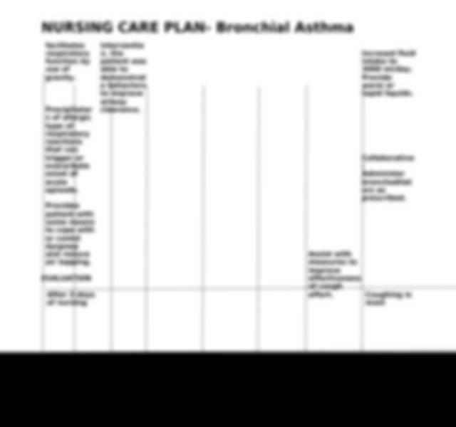 123486133-asthma-care-plan.doc - NURSING CARE PLAN ...