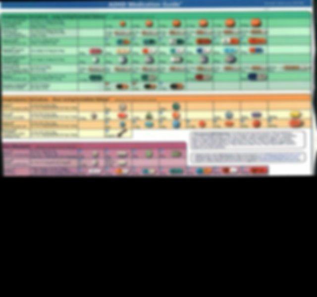 ADHD MEDICATION GUIDE.pdf - ADHD Medication Guide \u2022 ...
