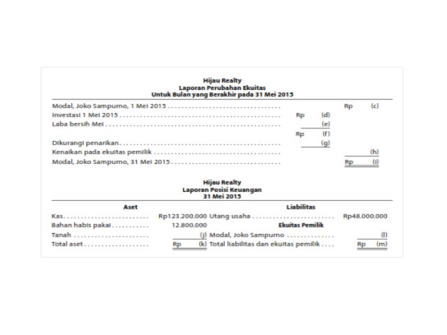 e Menerima kas atas komisi penjualan Rp19800000 f Membayar ...