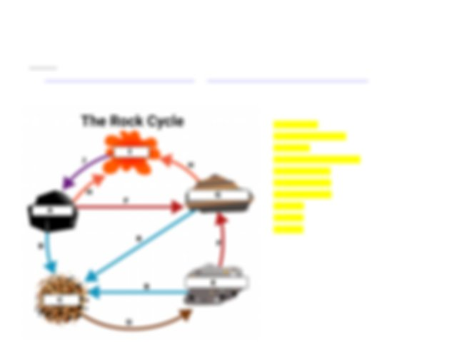 Copy_of_Rock_Option_1_Rock_Cycle_Webquest - Rock Cycle ...