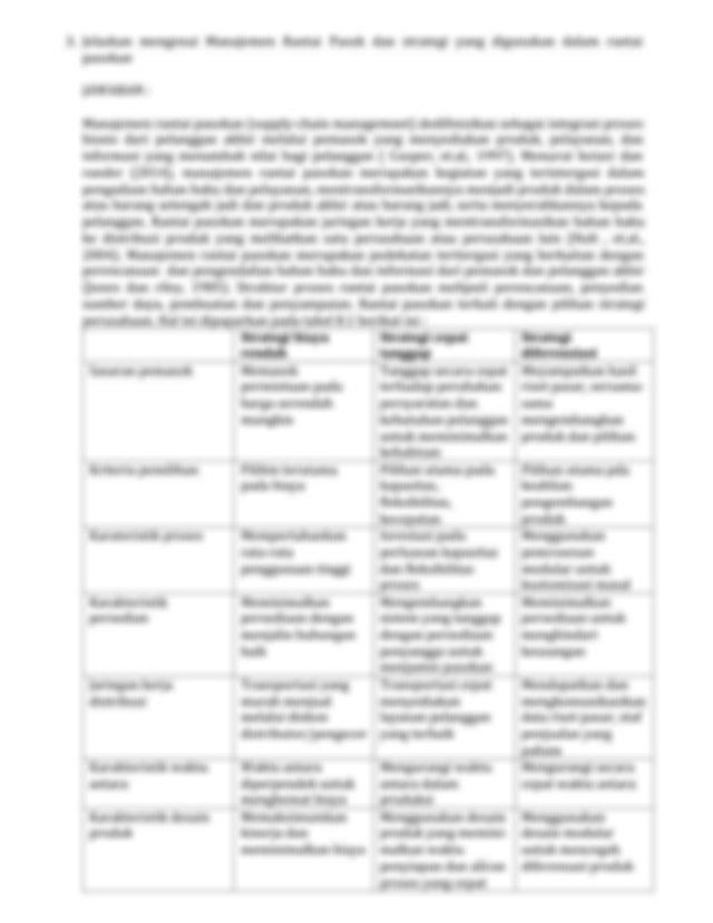 TUGAS 3_Manajemen Operasi.pdf - 1 Jelaskan tentang fungsi ...