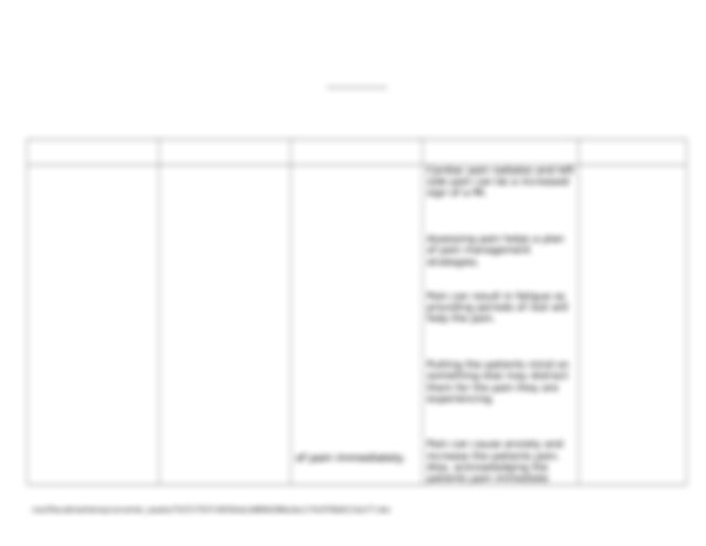 Care Plan for Chest Pain.doc - HINDS COMMUNITY COLLEGE ...