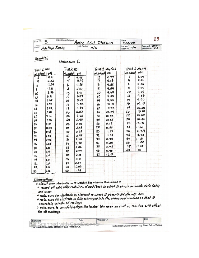 Amino Acid Titration Lab Report.docx - Kaitlyn Rayle ...