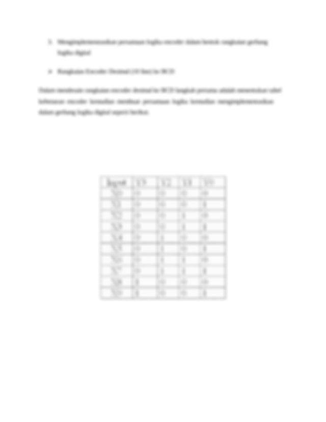 Tabel kebenaran encoder Desimal 10 Line ke BCD Persamaan ...