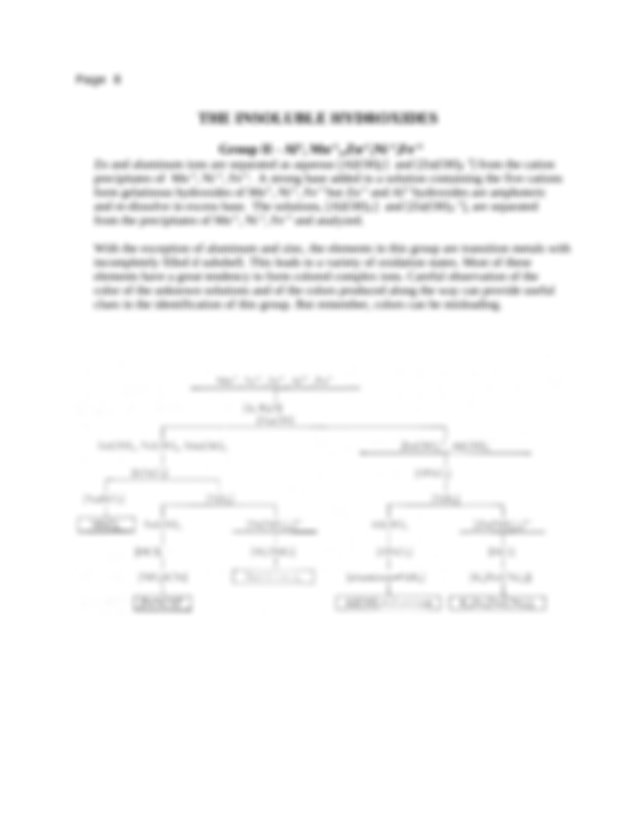 Group II Flow Chart Qualitative Analysis of Cations ...