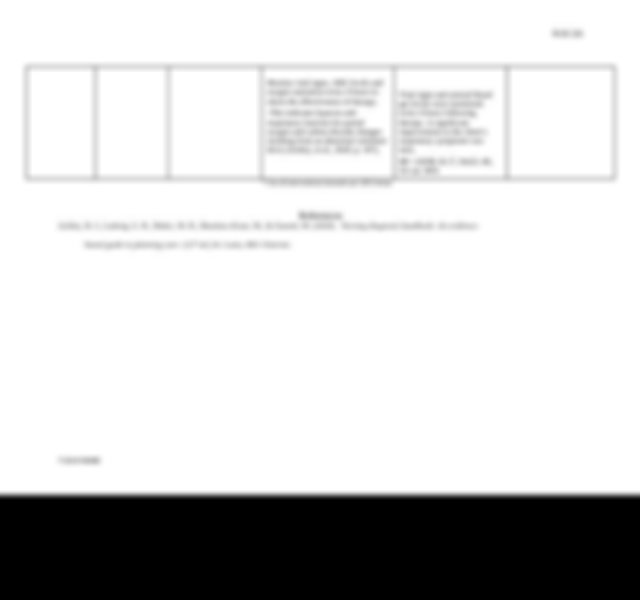 Ineffective breathing pattern Care plan.docx - NUR 326 ...