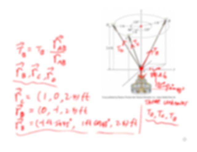 moment slides  problem 358 the 80lb chandelier is