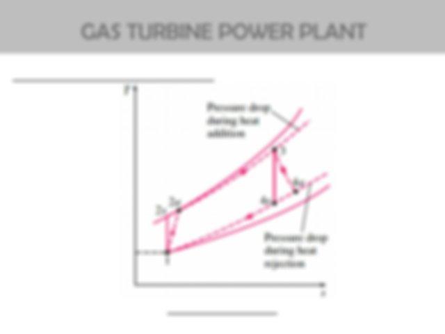 Gas Turbine - Brayton Cycle Pdf