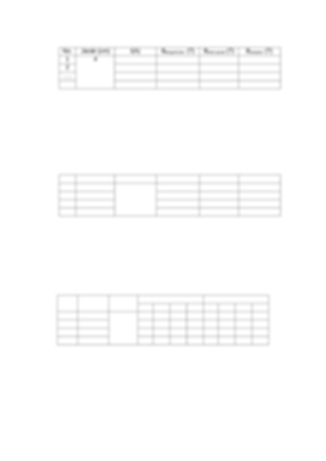 dst Tabel 1 Data perbandingan medan magnet pada kawat ...