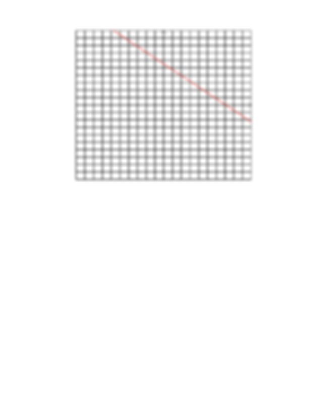 Graph the inequality 4 x 5 y 10 show the solution set Use ...