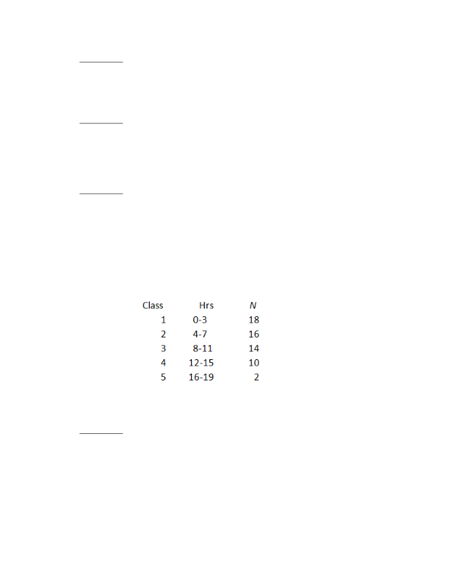 Assignment 2 STAT.docx - Sheet 2 I State whether the ...