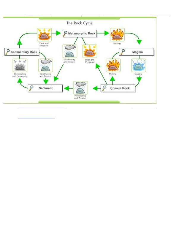 Backup of Emailing rock-cycle-webquest-1 (1) (2).wbk ...