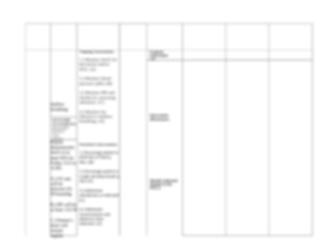 Adult 2 Care Plan- Decreased Cardiac Output.docx - NURSING ...