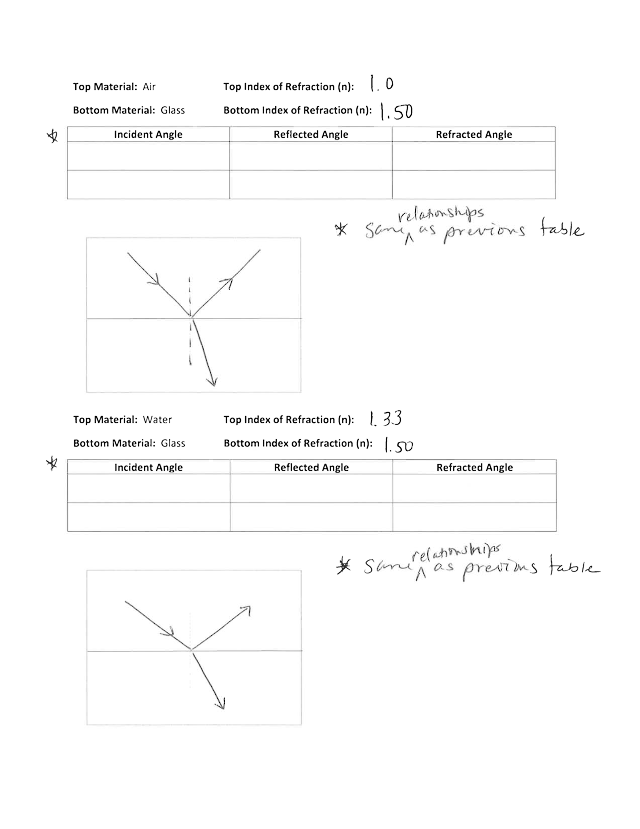 Ch 28 Bending Light PhET Lab- Answer Key (1).pdf ...