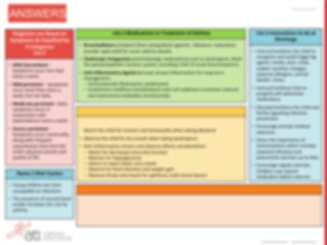 NCC-AsthmaManagement_ConceptMap_InteractivePDF.pdf ...