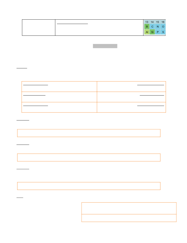 Gizmos Periodic Trends WS.pdf - Name Date Student ...