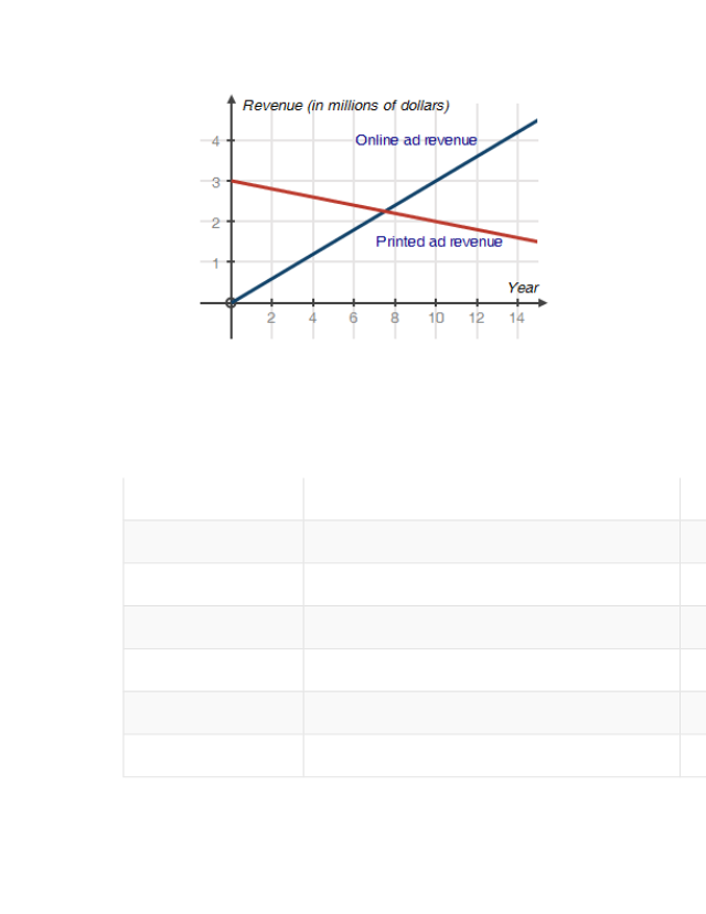 Solve for x Calculator - Mathway