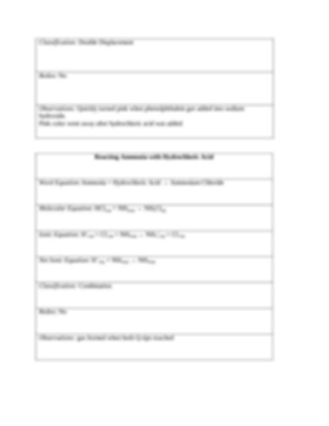 Coordinate Geometry Review: Homework Help - Videos