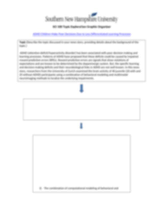 Community service application essay