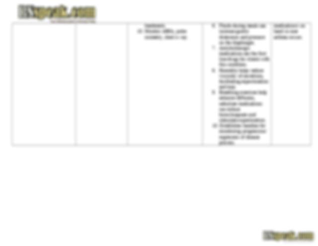 RNspeak asthma careplan - Nursing Diagnosis Objectives ...