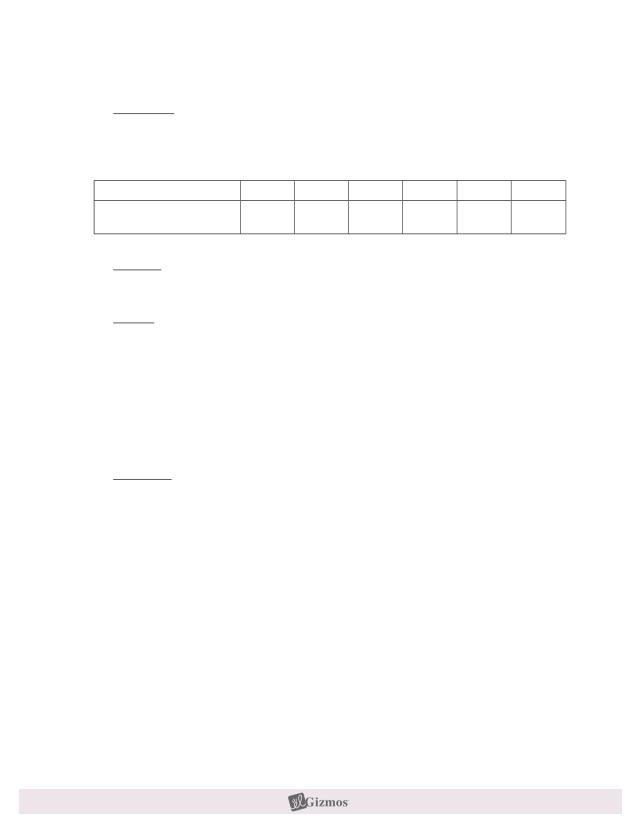 evolutionnaturalartificialsegizmo - Name Date Student ...