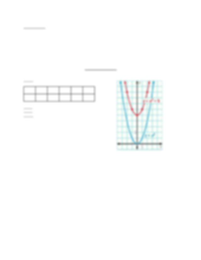 Chapter 9 Project - 9.1 Graph Y=a X 2 C A Quadratic Function Is A Nonlinear  Function That Can Be Written In The Standard Form 2 Y=a X Bx C Where A 0 |  Course Hero