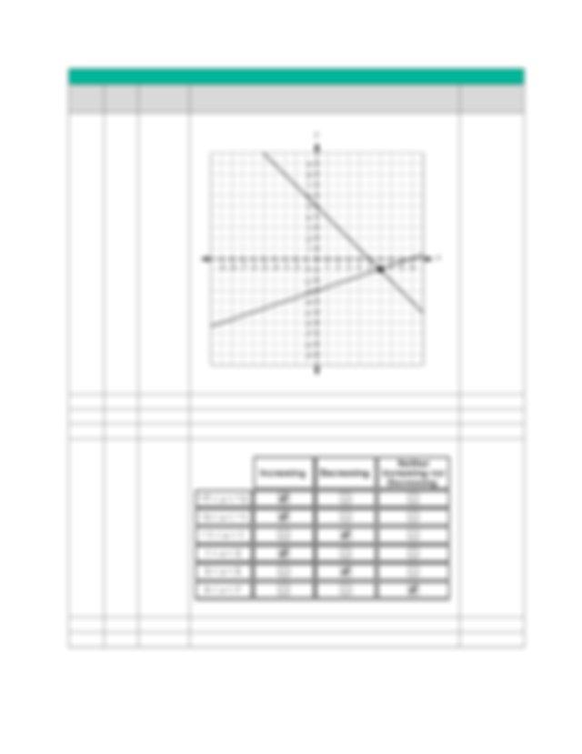 leap-2025-grade-8-math-practice-test-answer-key.pdf - LEAP ...