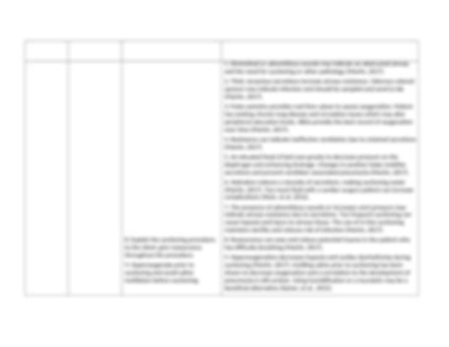 Case study 22.docx - CASE STUDY Diagnosis Ineffective ...