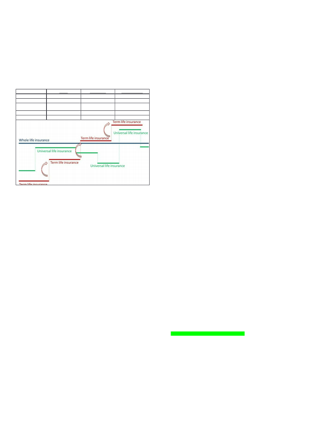 pfin CH6-1 insurance.docx - CH6 insurance Basic insurance ...