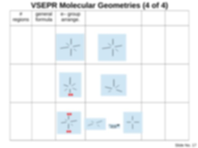 molecular geometry bond angles example 6 AX6 octahedral o ...