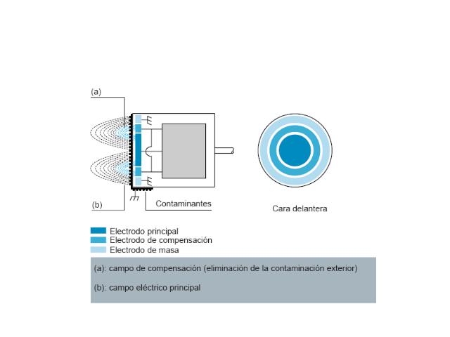 Interfaz de 12-24 V CC de 1//4 pulg. Sensor transmisor del transductor del transmisor de presi/ón Pusokei Sensor de presi/ón