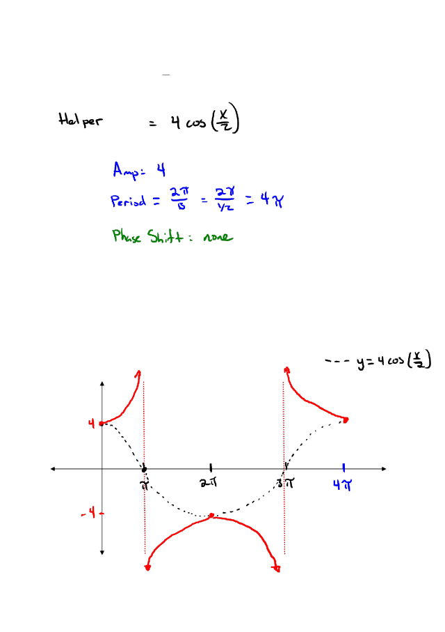 1330Day16 - Math 1330 Section 5.3a Section 5.3a Secant and ...