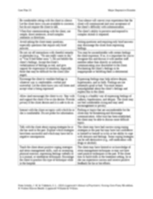 Care_Plan_25.docx - Care Plan 25 Major Depressive Disorder ...