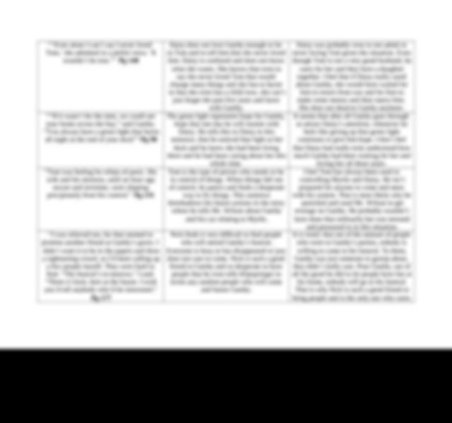 Great Gatsby Dialectical Journal - Dialectical Journal of ...
