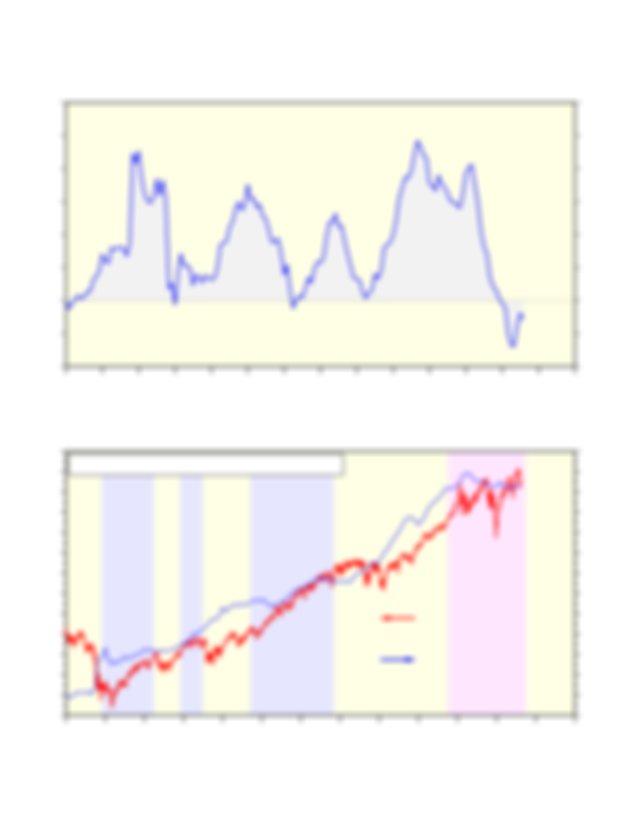 Central Banks Balance Sheets.pdf - Central Banks Balance ...