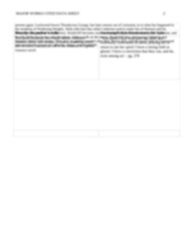 English major works data sheet