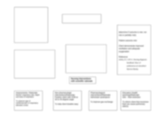 Nursing Care Plan.- CHF.docx - Nursing Care Plan Worksheet ...