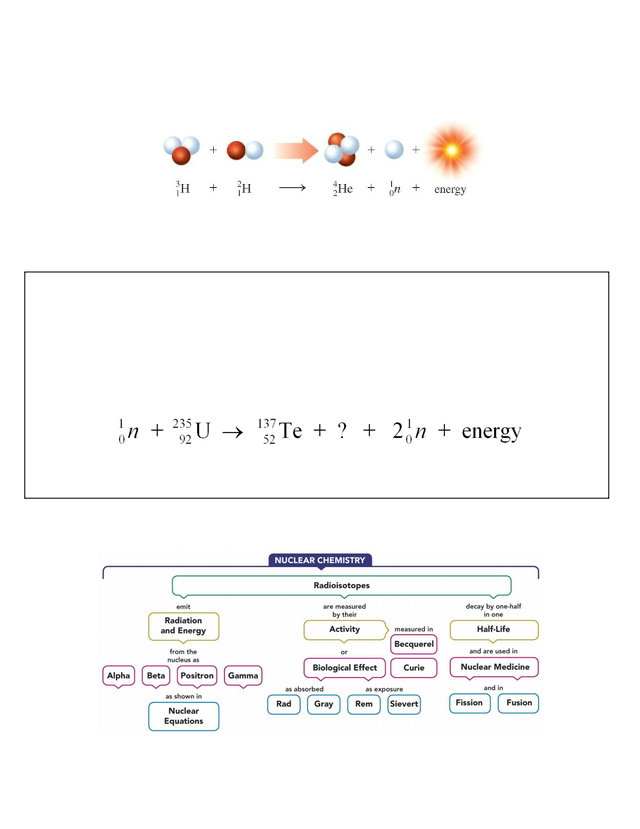 Chapter 5 Nuclear Chemistry Guided Notes.pdf - Chapter 5 ...