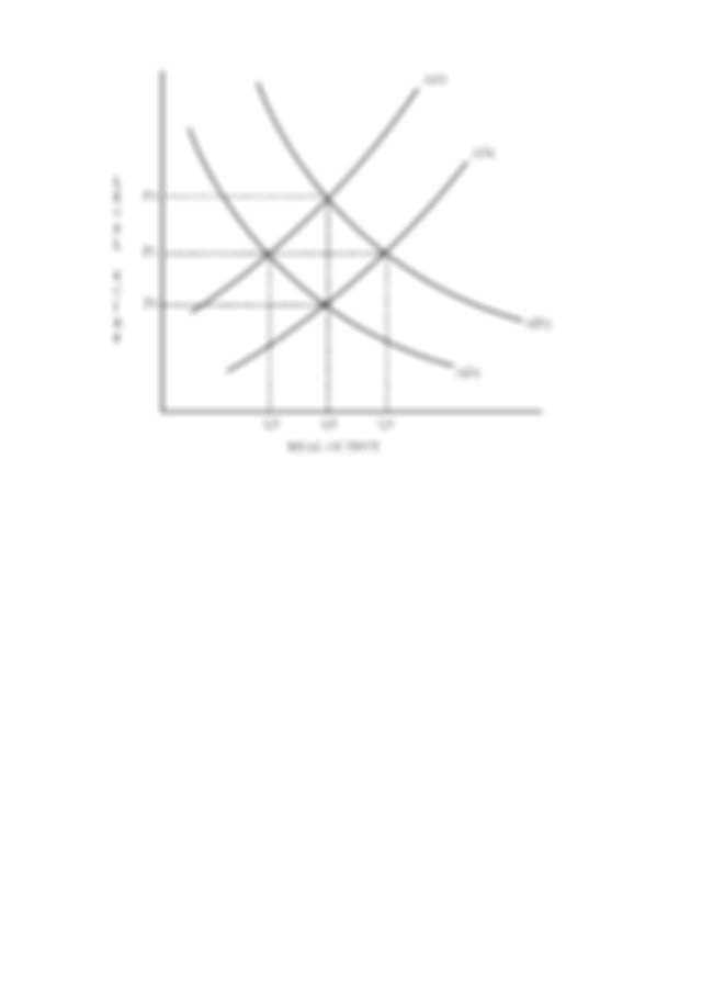 In Figure 85 according to Keynesians if equilibrium real ...